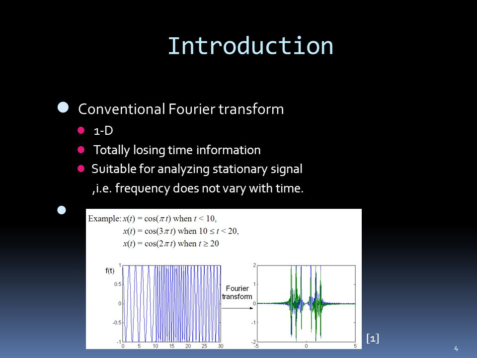Introduction Conventional Fourier transform 1-D