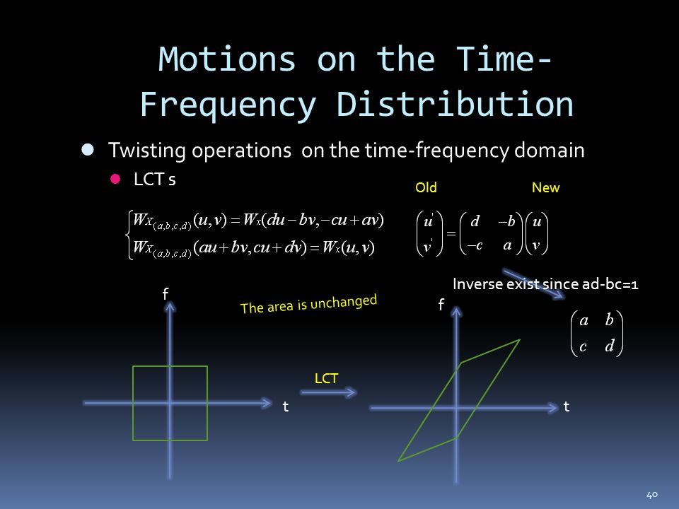 Motions on the Time-Frequency Distribution