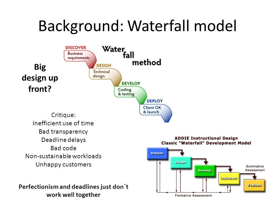 Background: Waterfall model