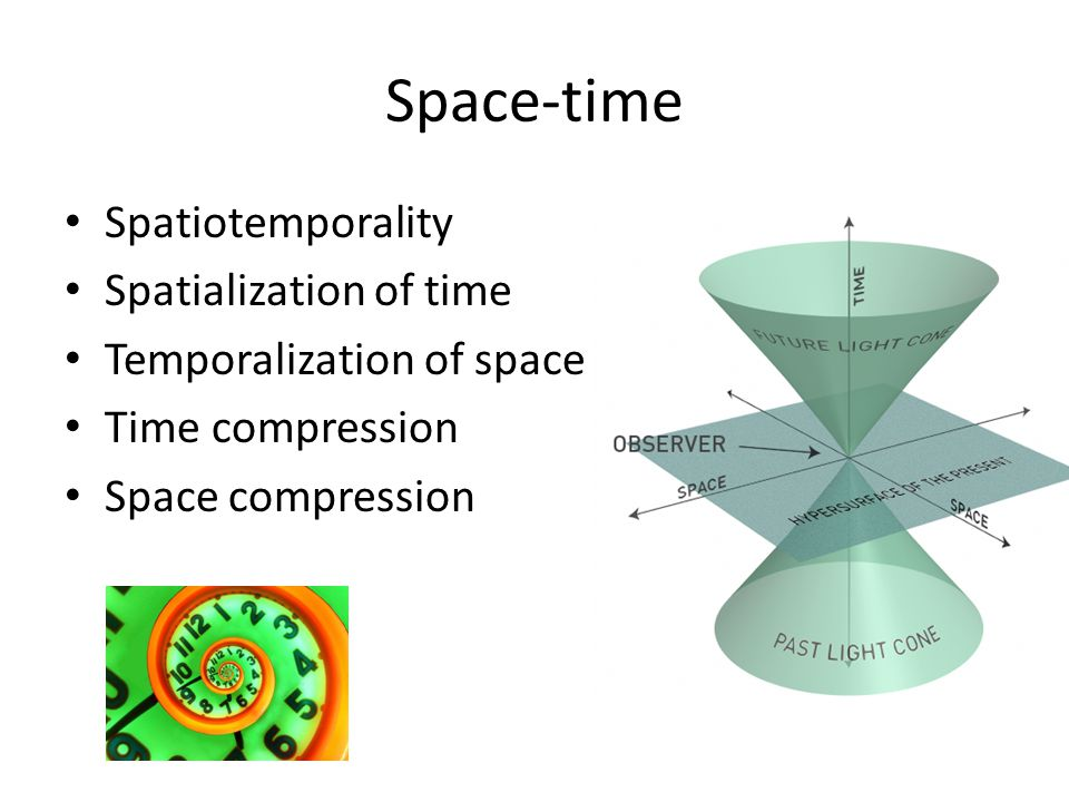 Space-time Spatiotemporality Spatialization of time