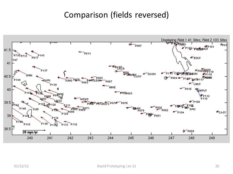 Comparison (fields reversed)