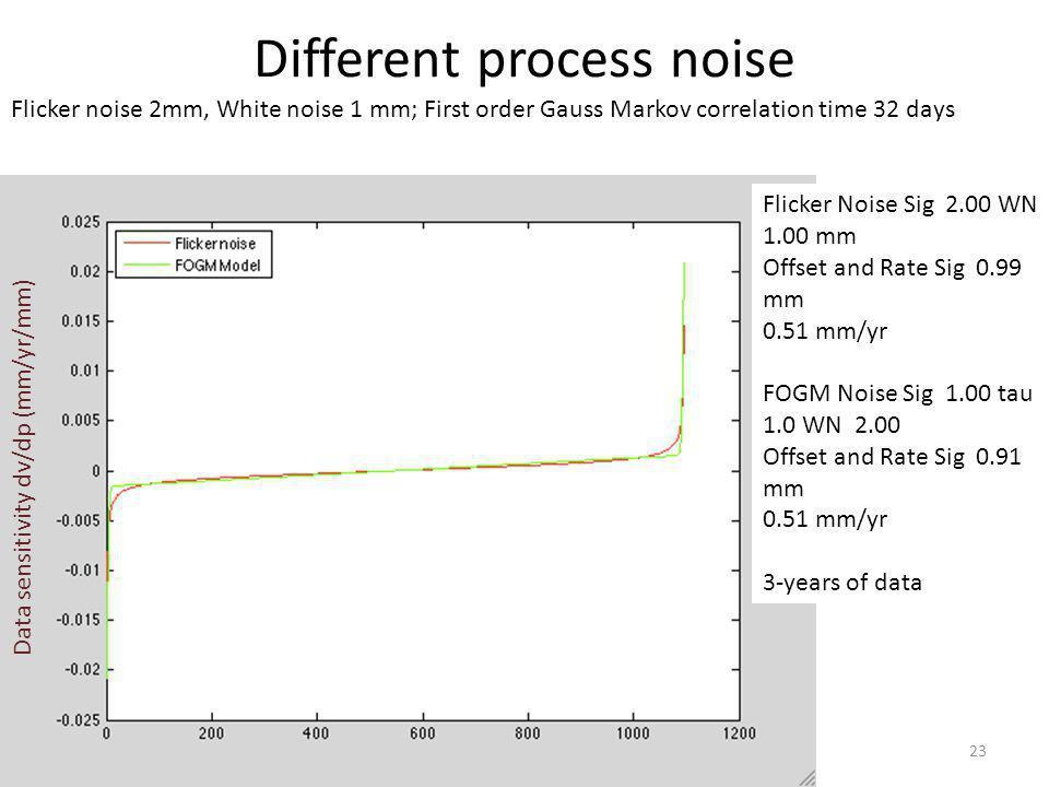 Different process noise