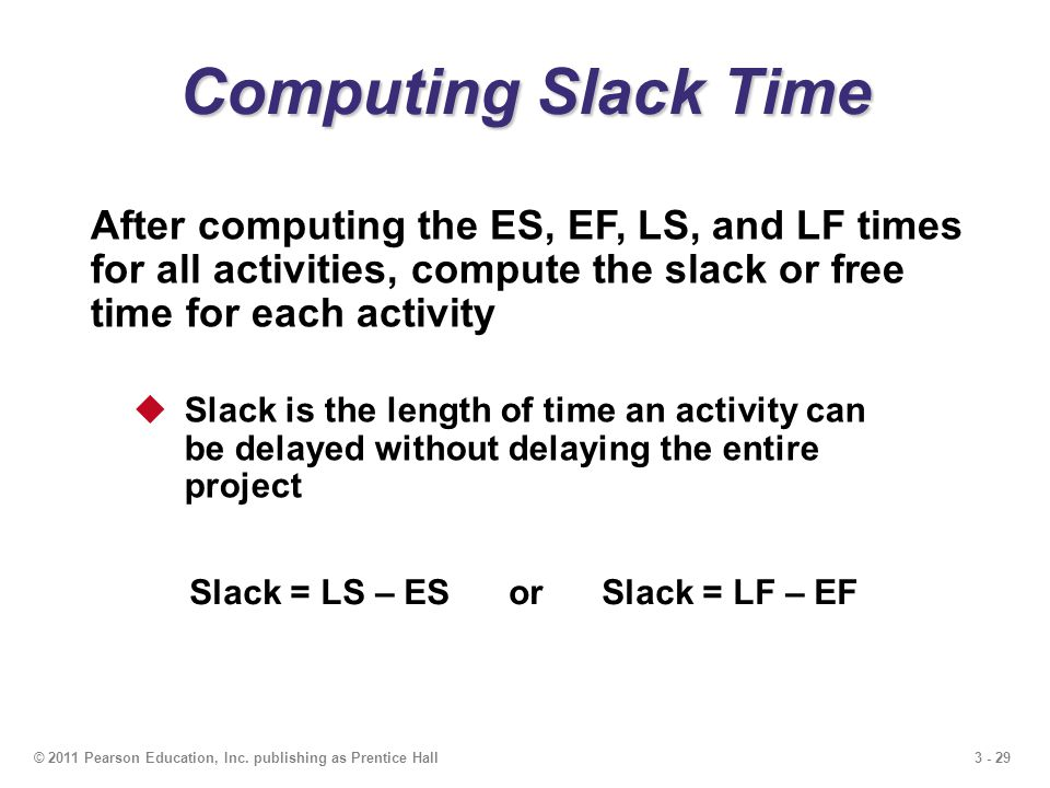 Computing Slack Time After computing the ES, EF, LS, and LF times for all activities, compute the slack or free time for each activity.