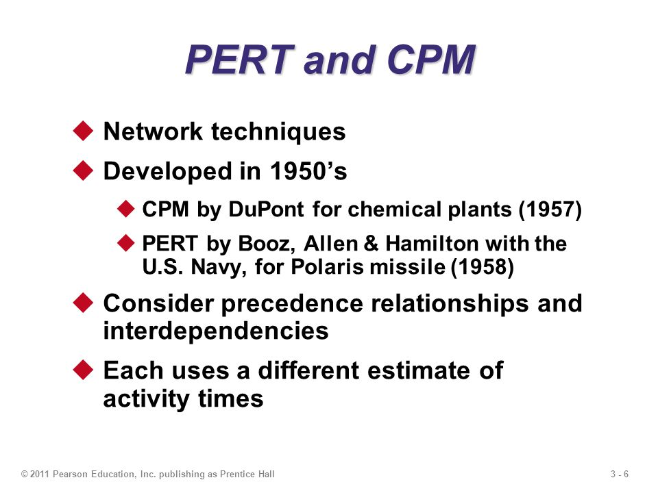 PERT and CPM Network techniques Developed in 1950's
