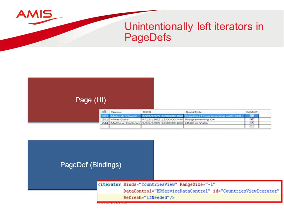 Unintentionally left iterators in PageDefs