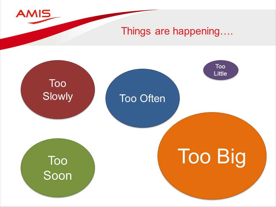 Too Big Too Soon Too Slowly Too Often Things are happening….