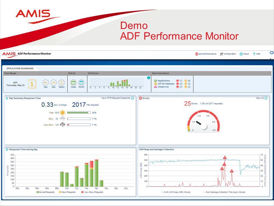 Demo ADF Performance Monitor