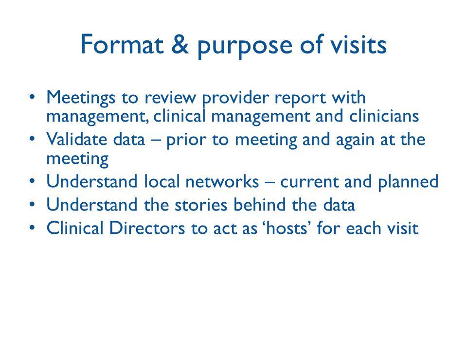 Format & purpose of visits