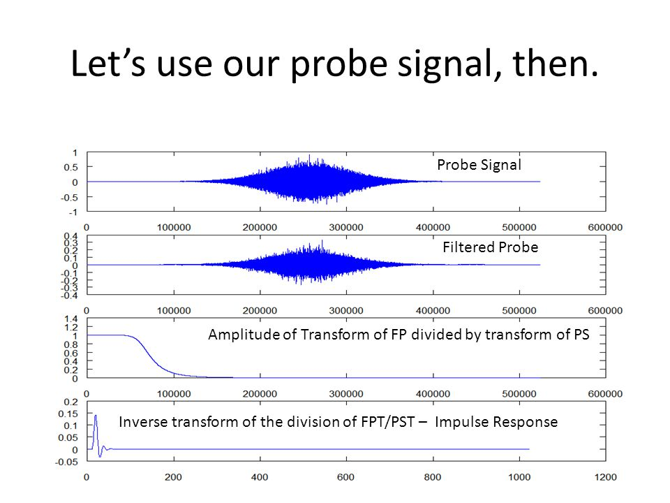 Let's use our probe signal, then.