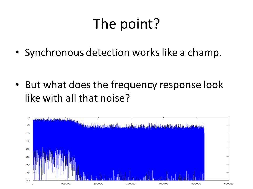 The point Synchronous detection works like a champ.