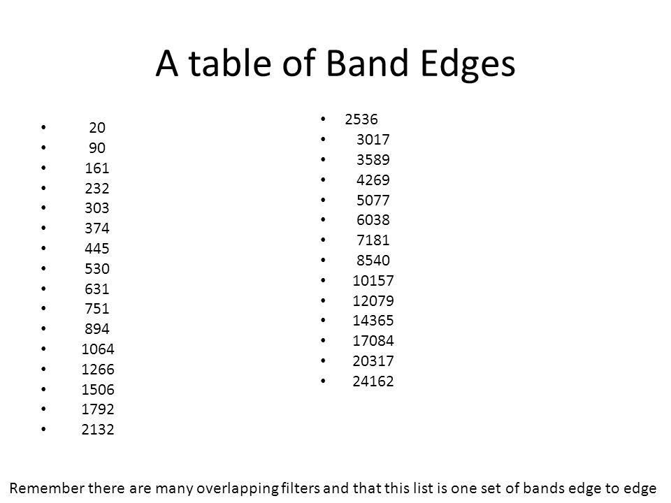 A table of Band Edges 2536. 3017. 3589. 4269. 5077. 6038. 7181. 8540. 10157. 12079. 14365.