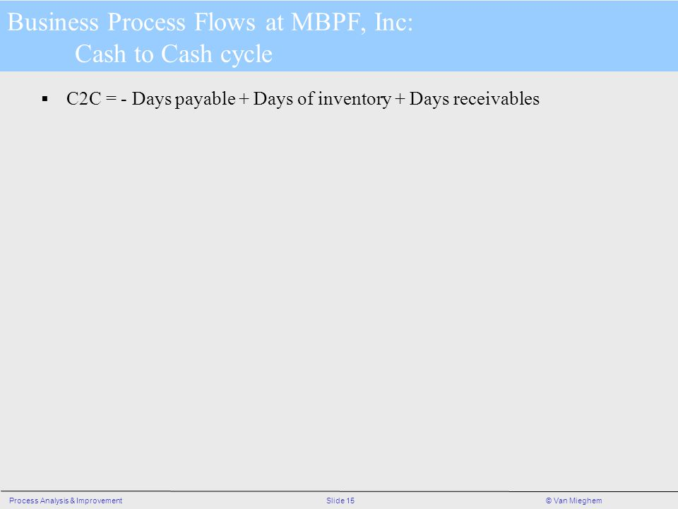 Business Process Flows at MBPF, Inc: Cash to Cash cycle