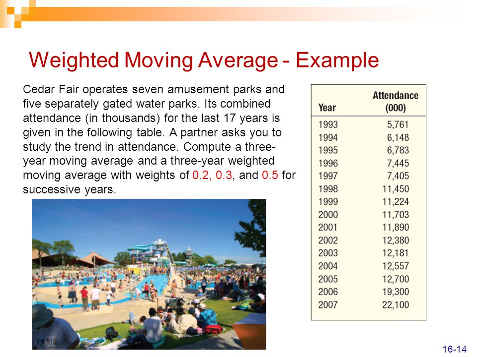 Weighted Moving Average - Example