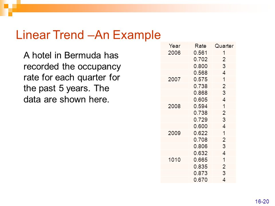 Linear Trend –An Example