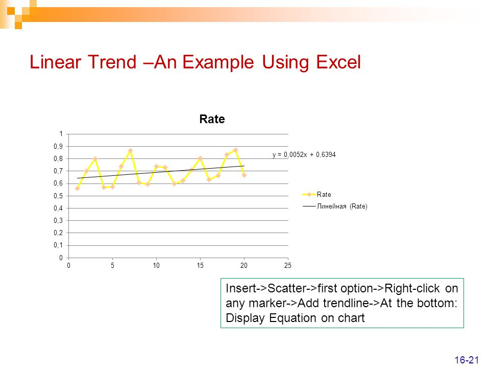 Linear Trend –An Example Using Excel
