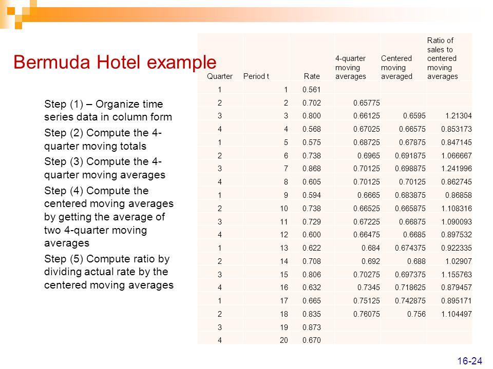 Bermuda Hotel example Quarter. Period t. Rate. 4-quarter moving averages. Centered moving averaged.