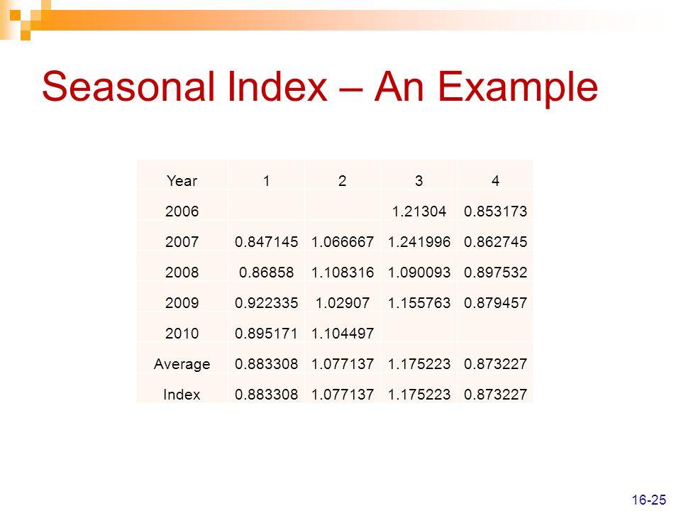 Seasonal Index – An Example