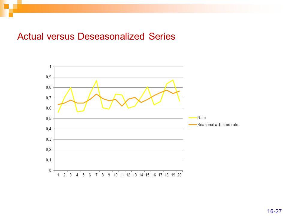 Actual versus Deseasonalized Series