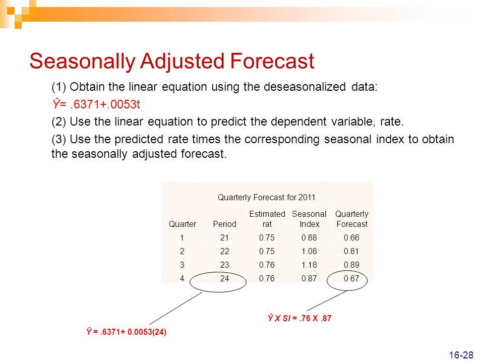 Seasonally Adjusted Forecast