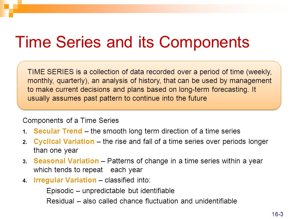 Time Series and its Components
