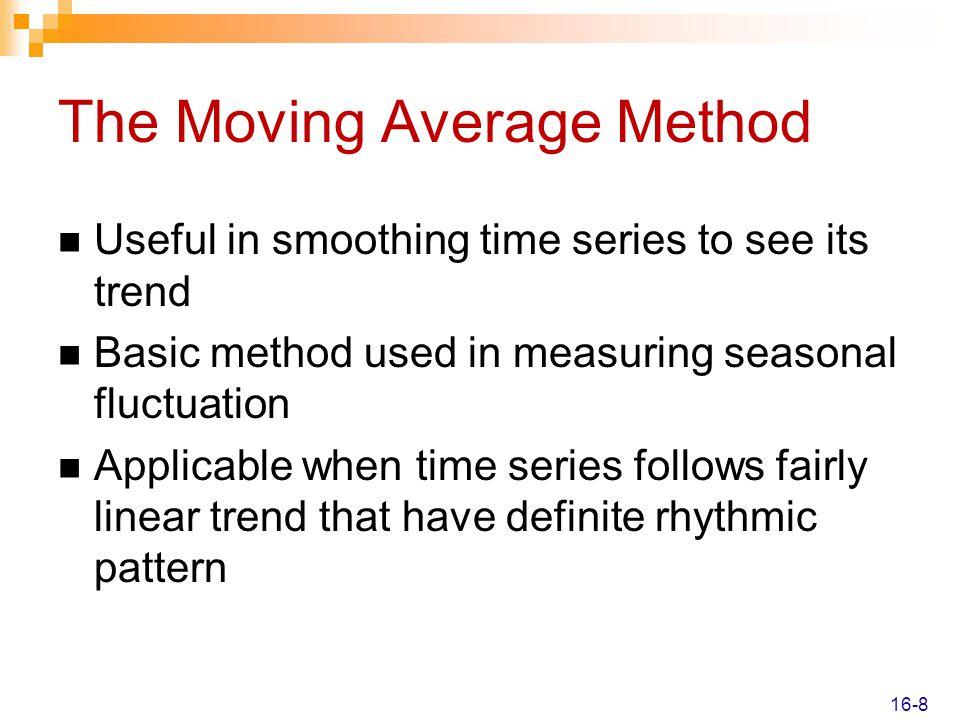 The Moving Average Method