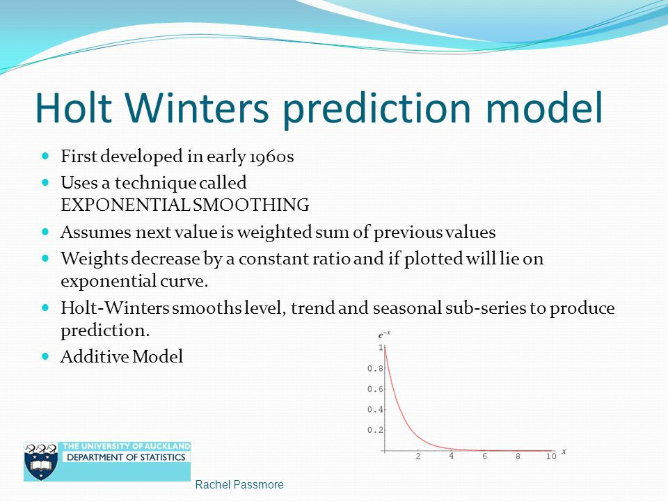 Holt Winters prediction model