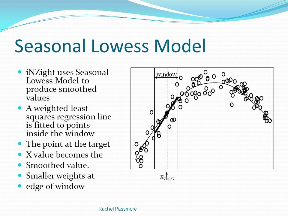 Seasonal Lowess Model iNZight uses Seasonal Lowess Model to produce smoothed values.