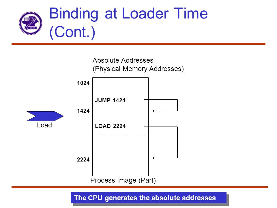 Binding at Loader Time (Cont.)