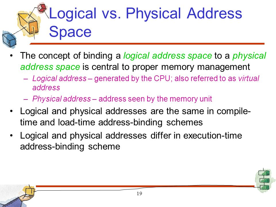 Logical vs. Physical Address Space
