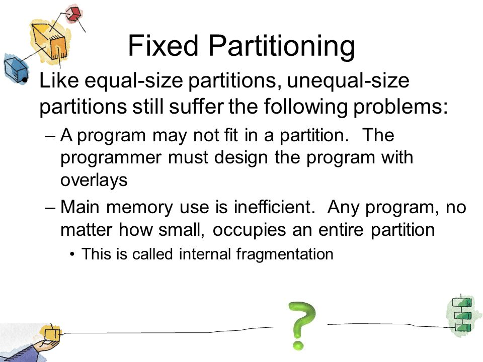 Fixed Partitioning Like equal-size partitions, unequal-size partitions still suffer the following problems: