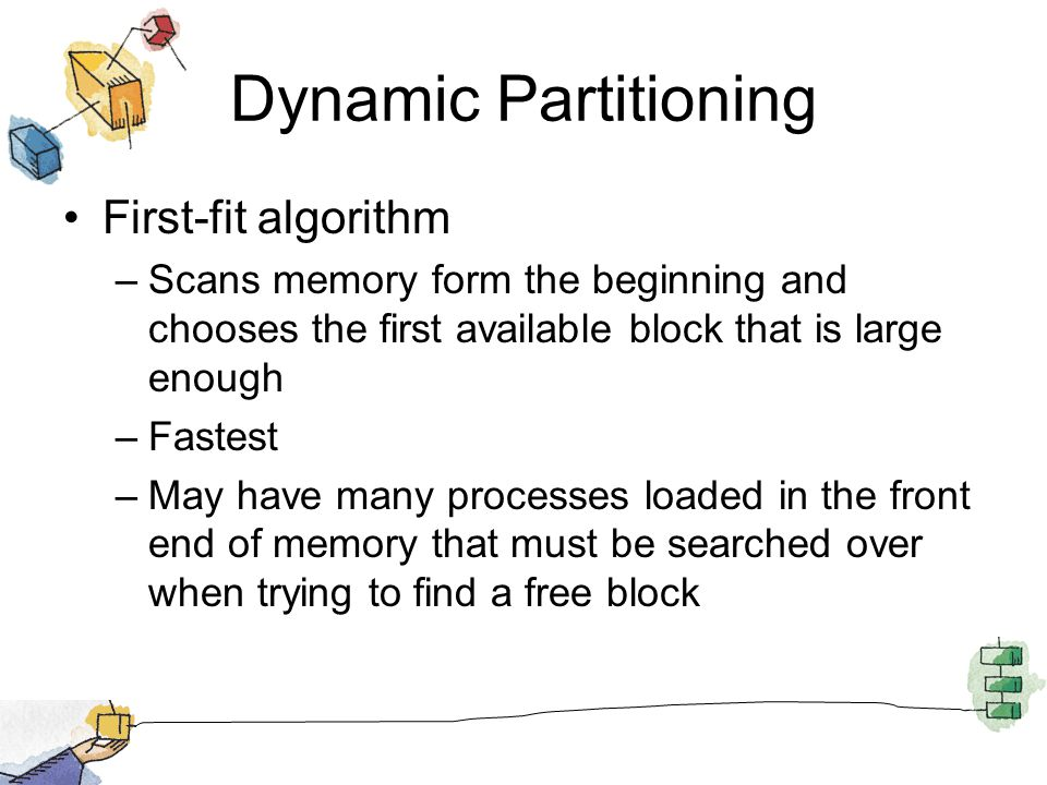 Dynamic Partitioning First-fit algorithm