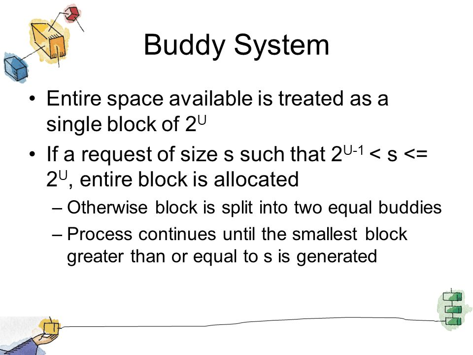 Buddy System Entire space available is treated as a single block of 2U