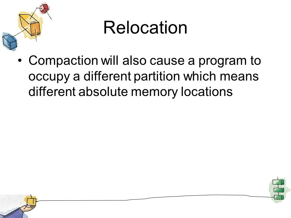 Relocation Compaction will also cause a program to occupy a different partition which means different absolute memory locations.