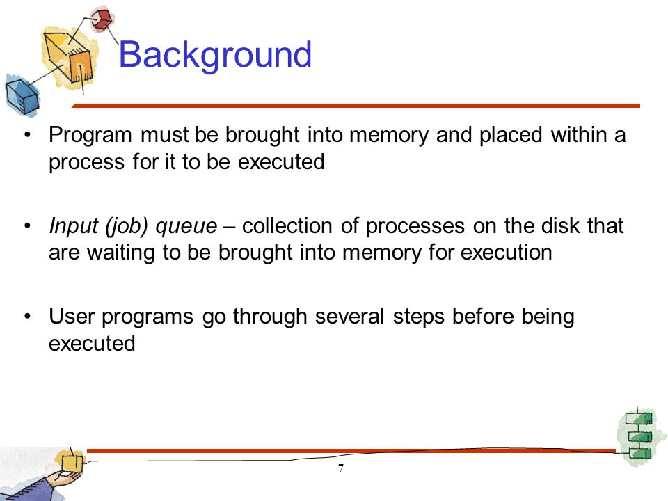 Background Program must be brought into memory and placed within a process for it to be executed.
