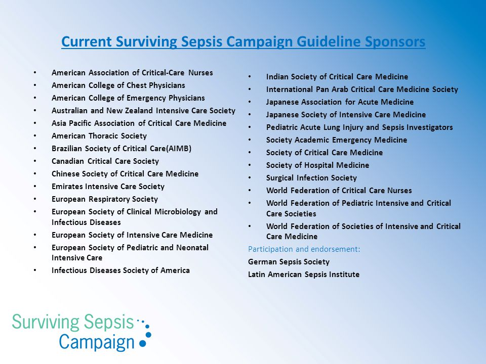 Current Surviving Sepsis Campaign Guideline Sponsors
