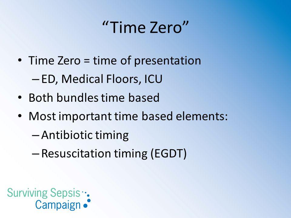 Time Zero Time Zero = time of presentation ED, Medical Floors, ICU