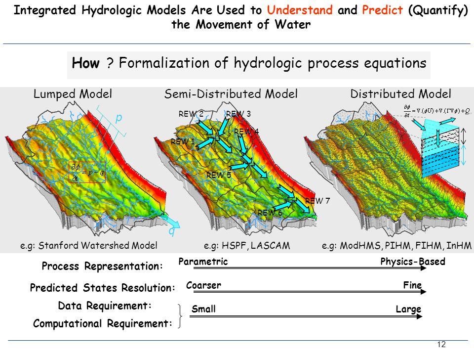 How Formalization of hydrologic process equations