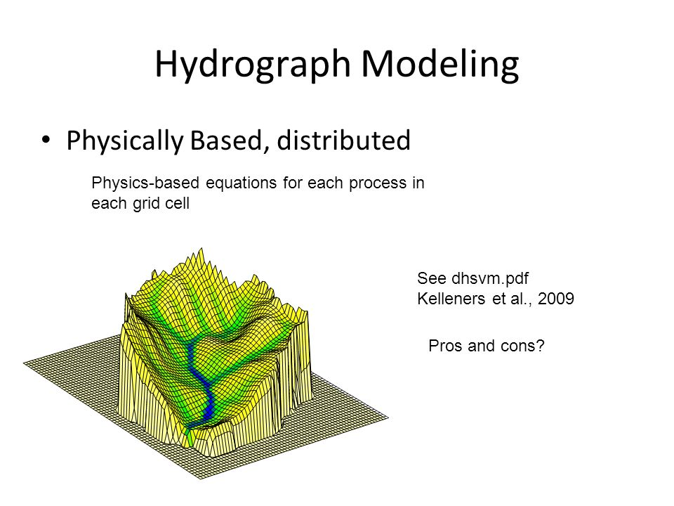 Hydrograph Modeling Physically Based, distributed