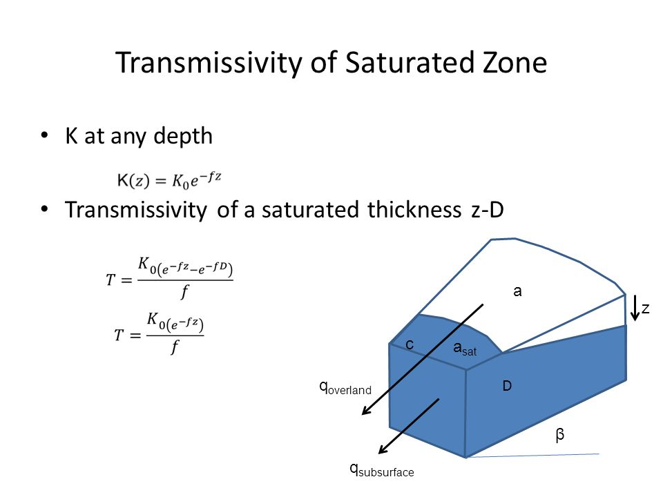 Transmissivity of Saturated Zone