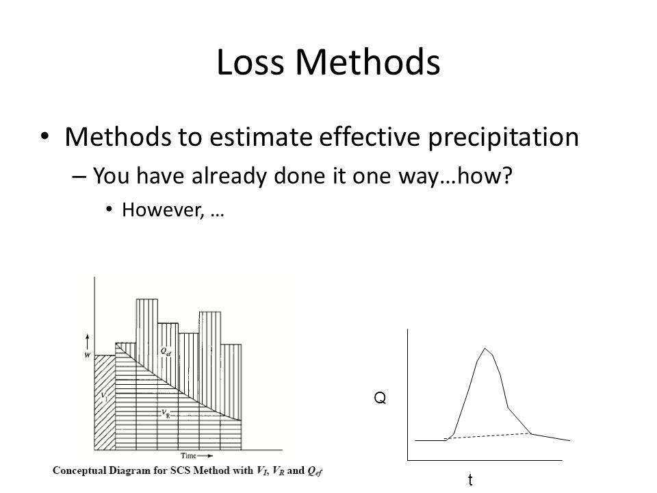 Loss Methods Methods to estimate effective precipitation