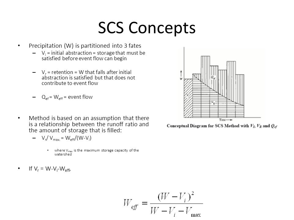SCS Concepts Precipitation (W) is partitioned into 3 fates
