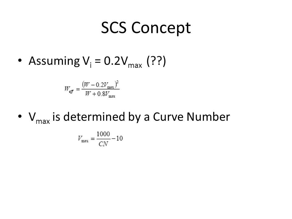 SCS Concept Assuming Vi = 0.2Vmax ( )