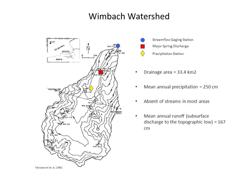 Wimbach Watershed Drainage area = 33.4 km2