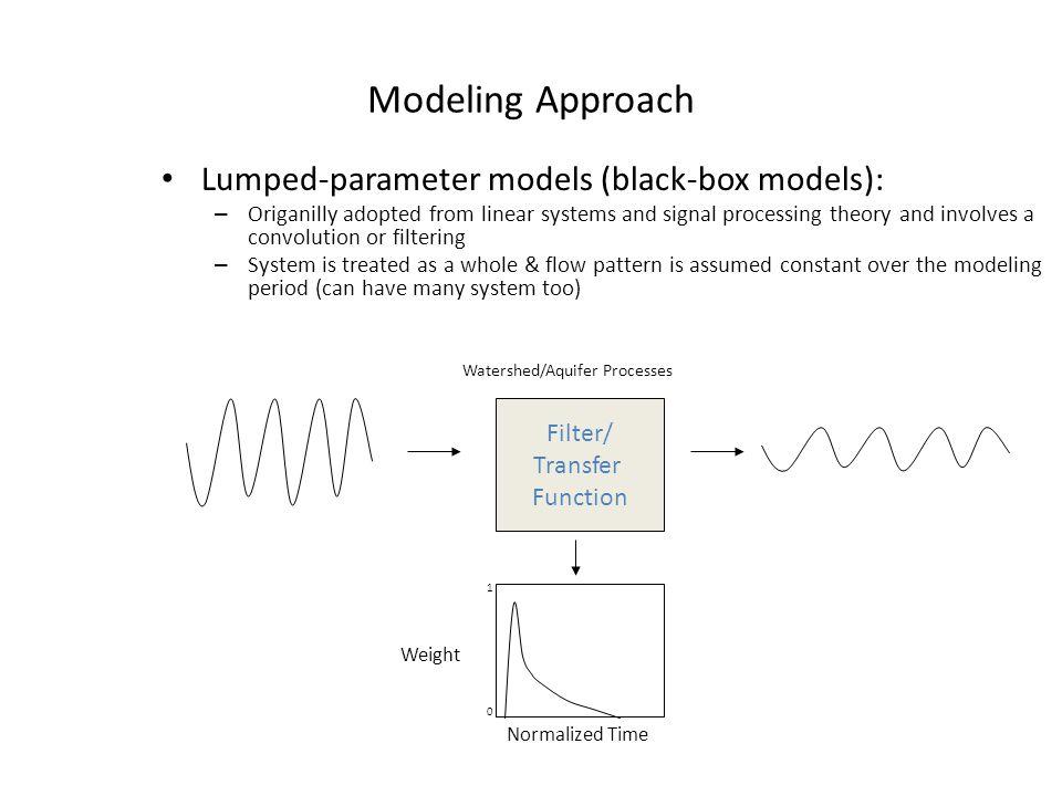 Modeling Approach Lumped-parameter models (black-box models): Filter/