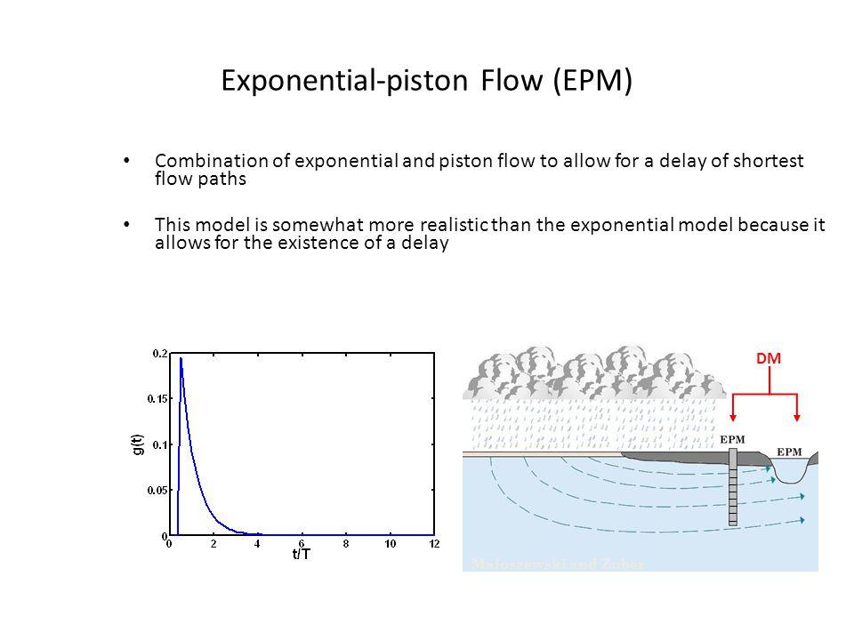 Exponential-piston Flow (EPM)