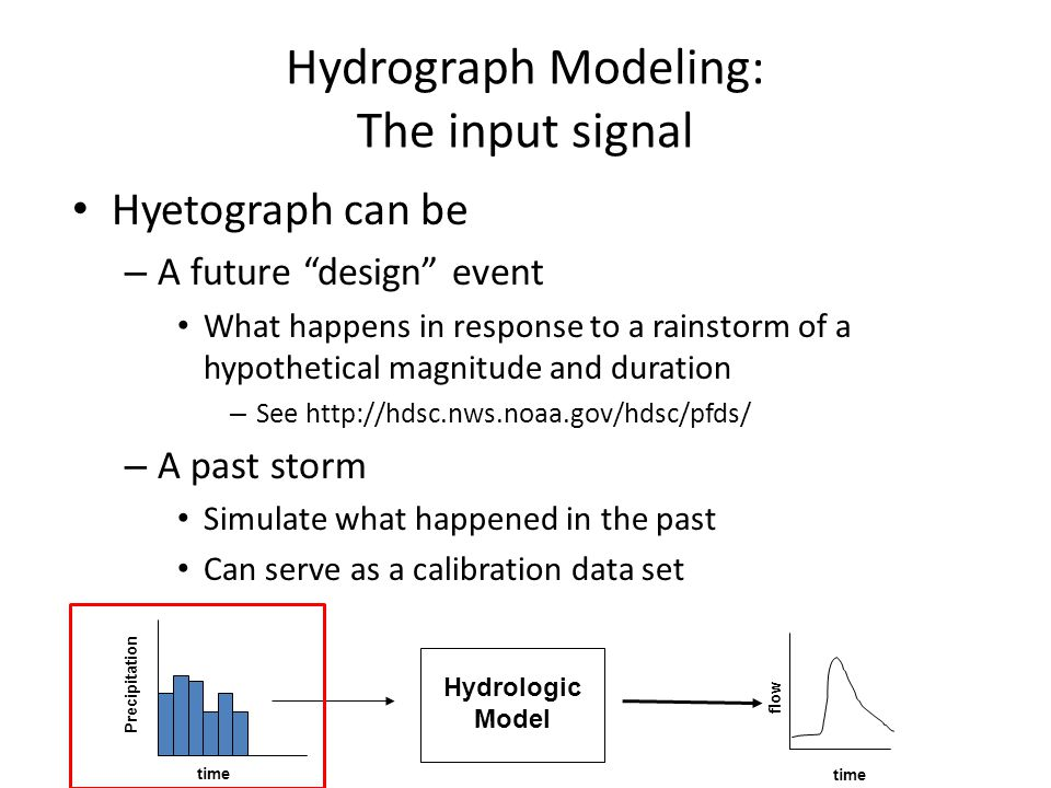 Hydrograph Modeling: The input signal