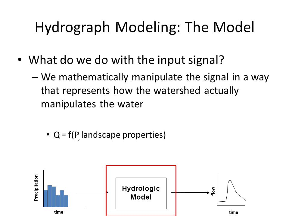 Hydrograph Modeling: The Model