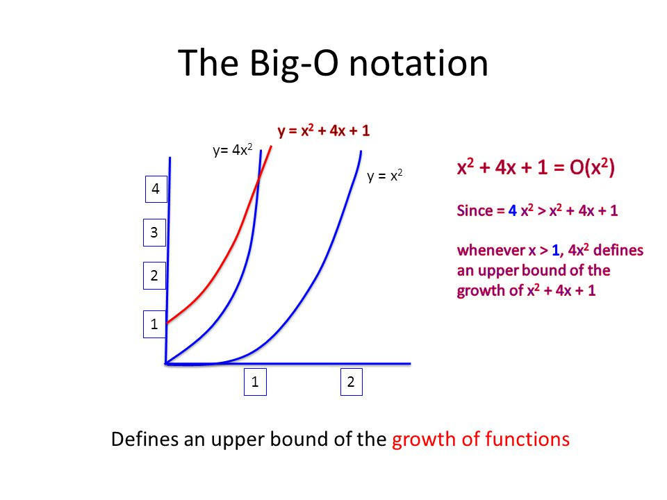 The Big-O notation x2 + 4x + 1 = O(x2)