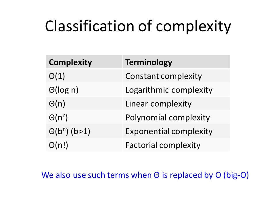 Classification of complexity