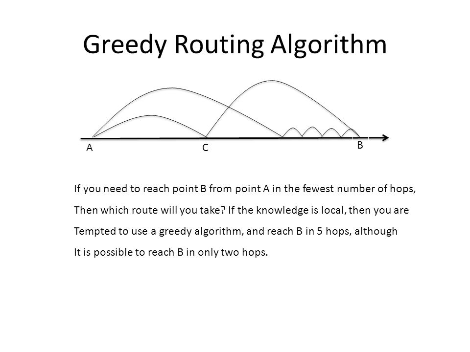 Greedy Routing Algorithm